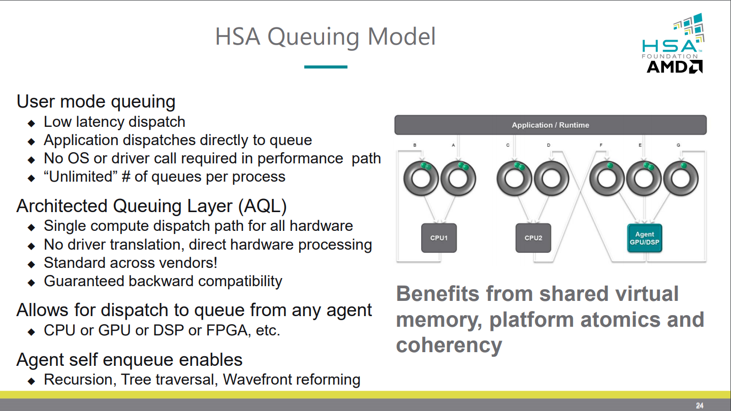 hsa_queuing_model